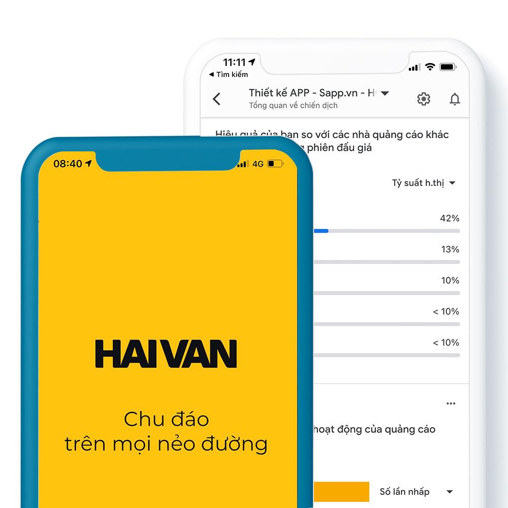 Digital marekting Haivan