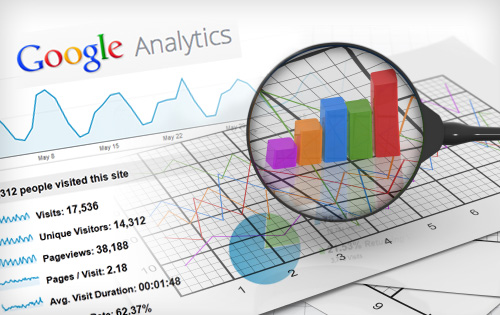 Lợi ích của Google Analytics