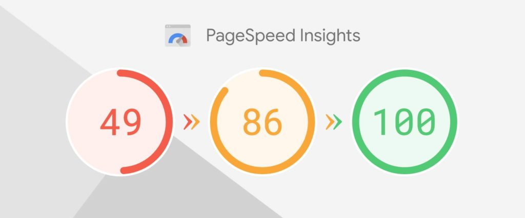 Thang điểm của Google PageSpeed Insights
